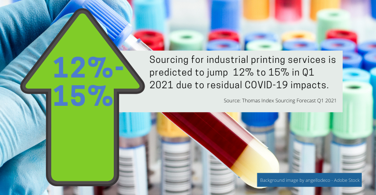 sourcing for industrial printing services, screen printing, digital printing, commercial printing services