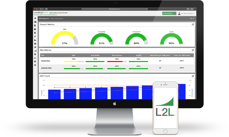 L2L.Lean Execution Dashboard.png