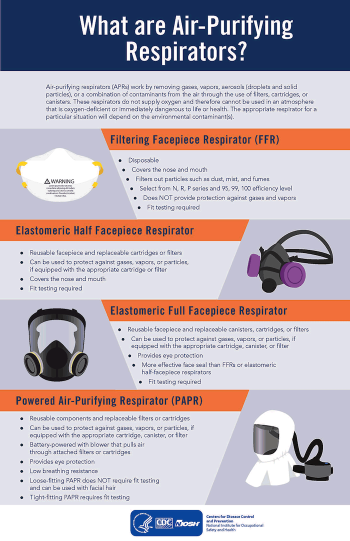 N95-infographic-What-Are-APR-508.png