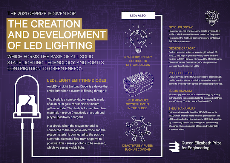 QEP_LED_Infographic_72dpi-770.png