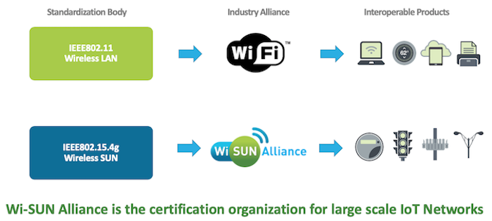 W-SUN Alliance Certification_700W.png