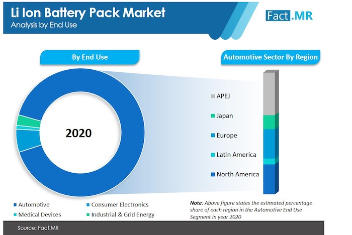lithium ion battery pack market.jpg