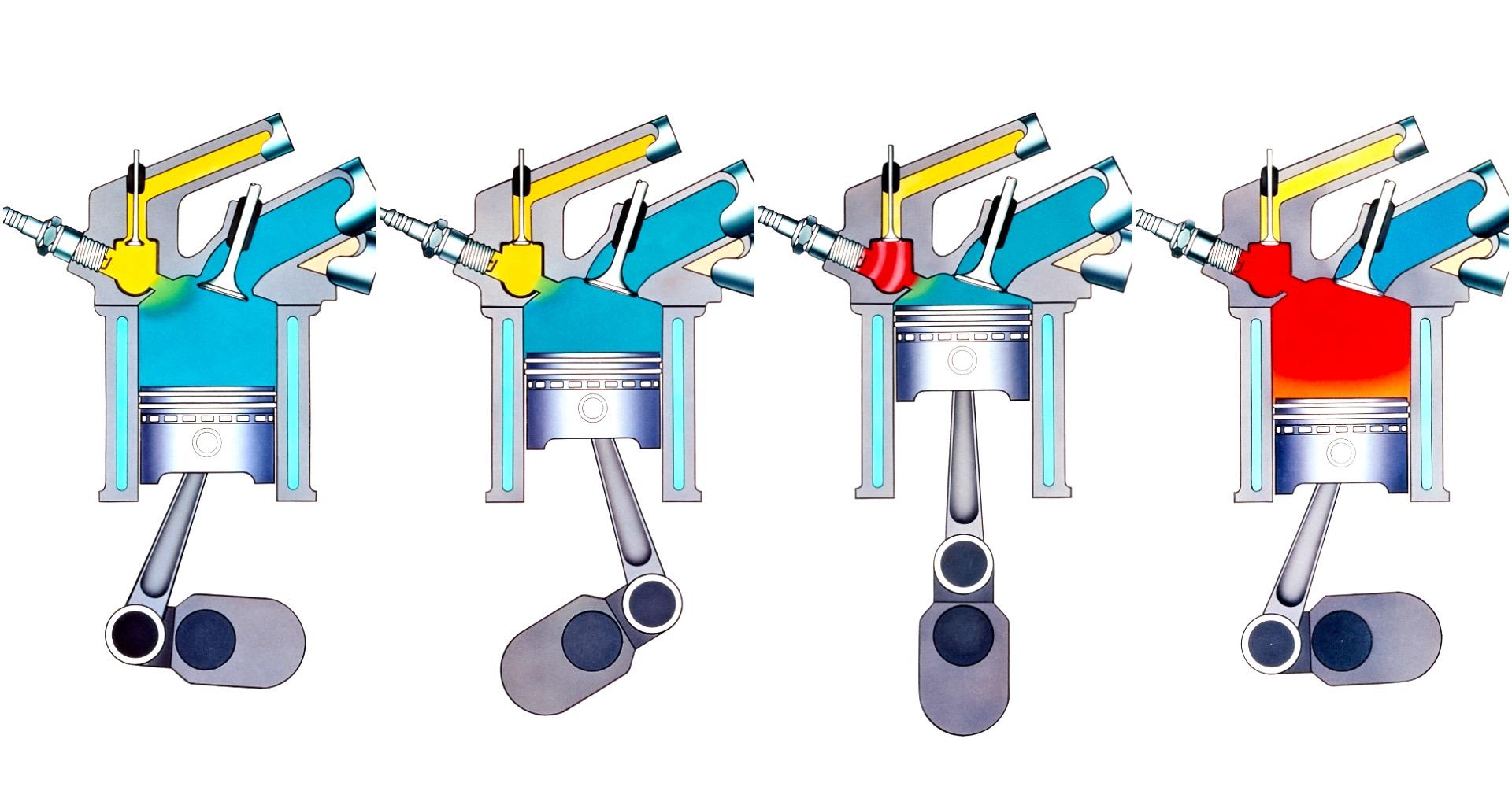 Honda%20CVCC%20cycles_0.jpg