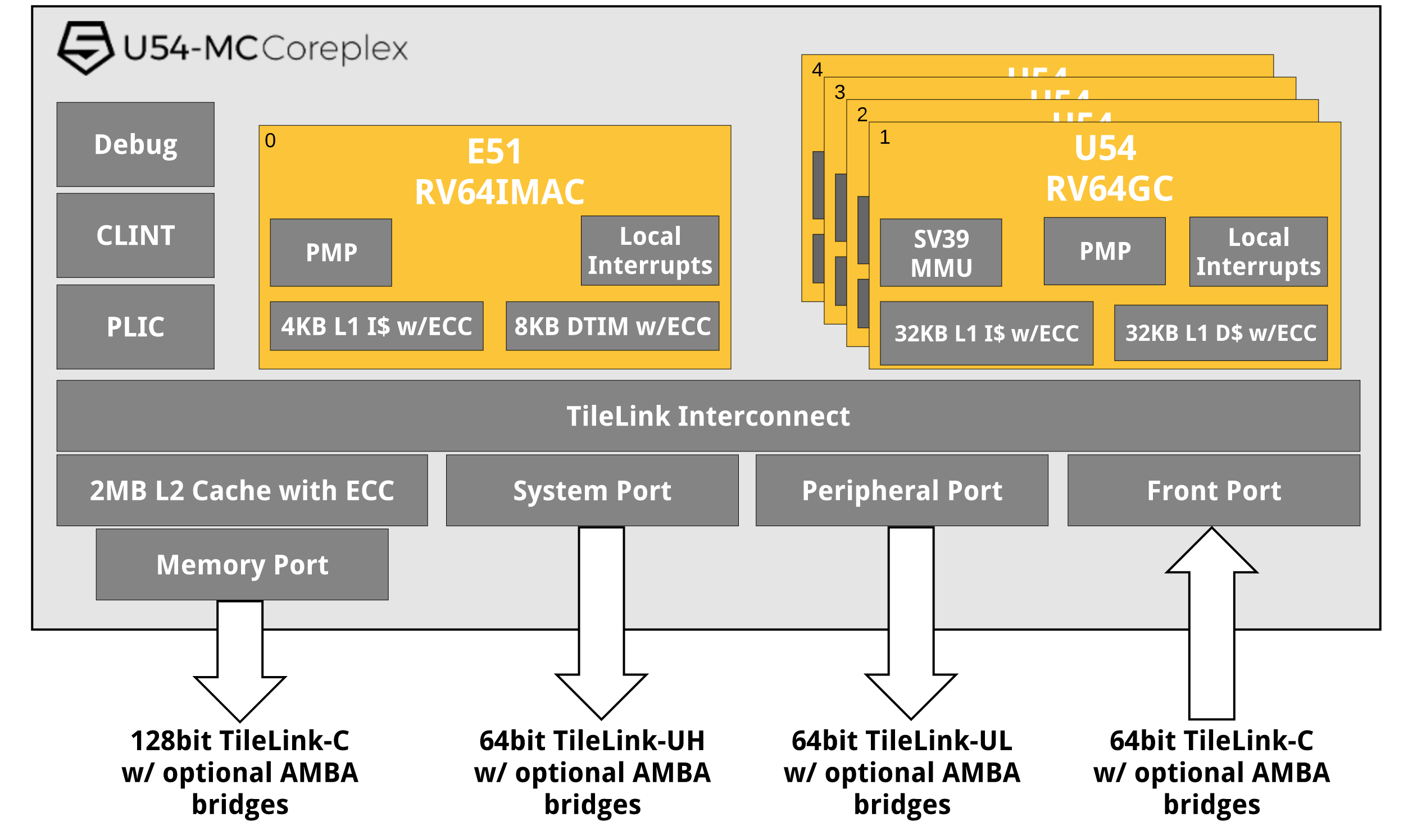 Linux Now Has its First Open Source RISC-V Processor | designnews.comDesignNews