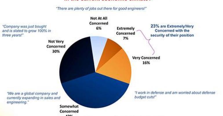 2012 Brings Increased Salaries & Job Satisfaction