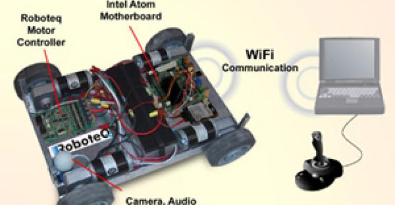 WiFi Robot Design Platform