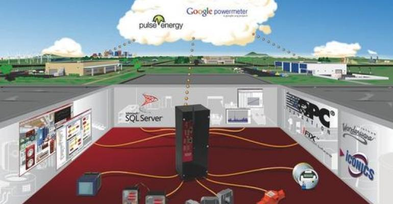 Strategies for Energy Monitoring