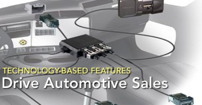 Technology-Based Features Drive Automotive Sales