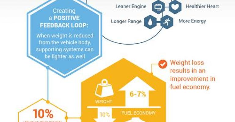 Nanosteel Aims to Help Cars Lose Weight, Gain Efficiency