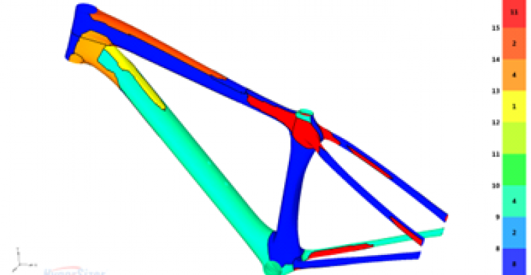 Collier Research, HyperSizer, composites
