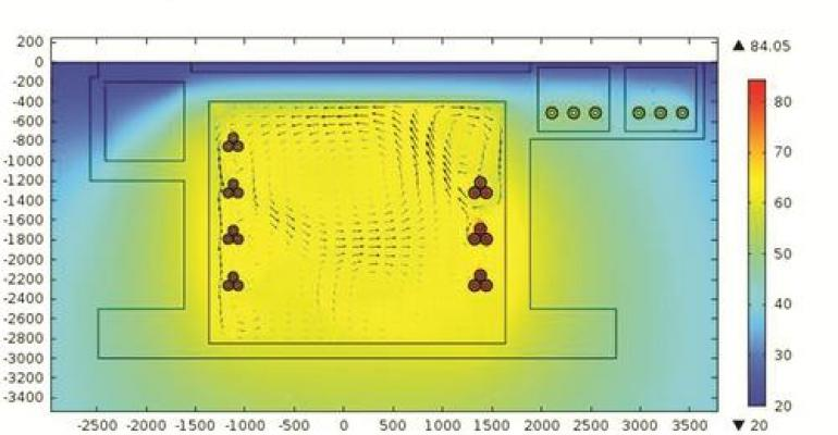 Simulation Software Helps Design Engineers Deal with Multiphysics