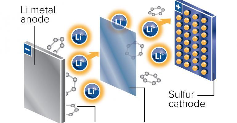 chemical transformation battery, Argonne, JCESR