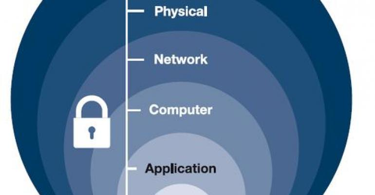Cisco and Rockwell Partner to Enhance Cyber Security