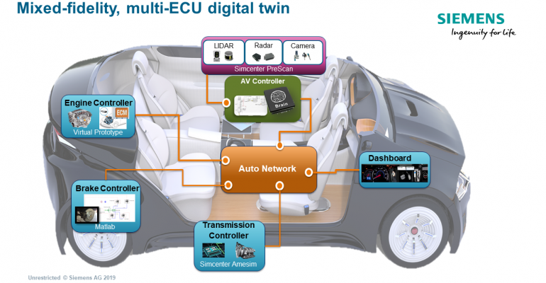 Siemens Unveils Simulation Tool for Testing of Autonomous Vehicles