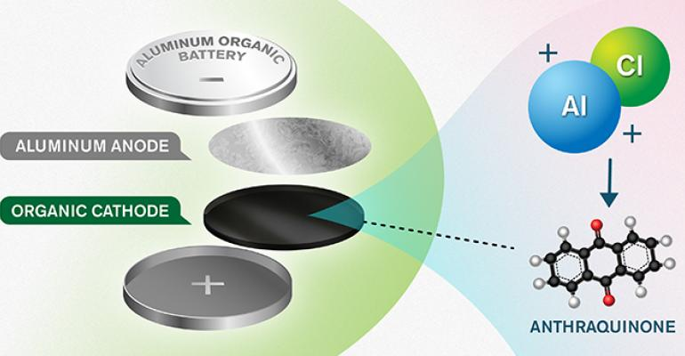 This New Aluminum Battery Design Could be More Sustainable Than Lithium Ion