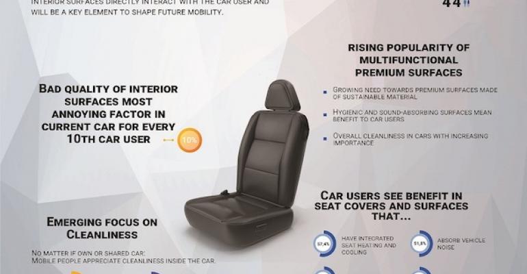 Auto Interior Is the New Exterior