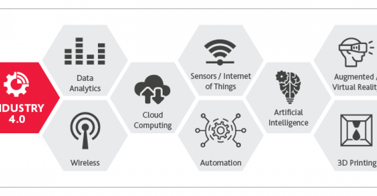 BDO, survey, report, industry 4.0, smart manufacturing, mid-market manufacturers.