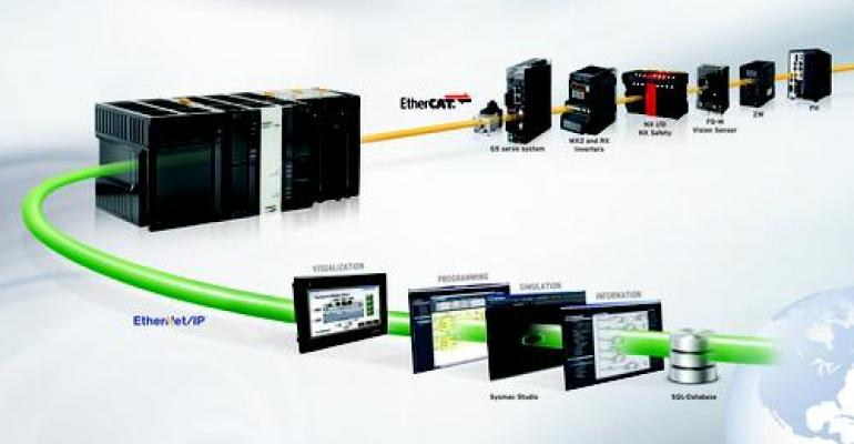 System Integration & Small Electric Actuators