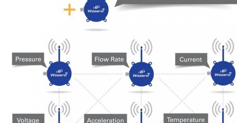 Low-Power Wireless for the IIoT