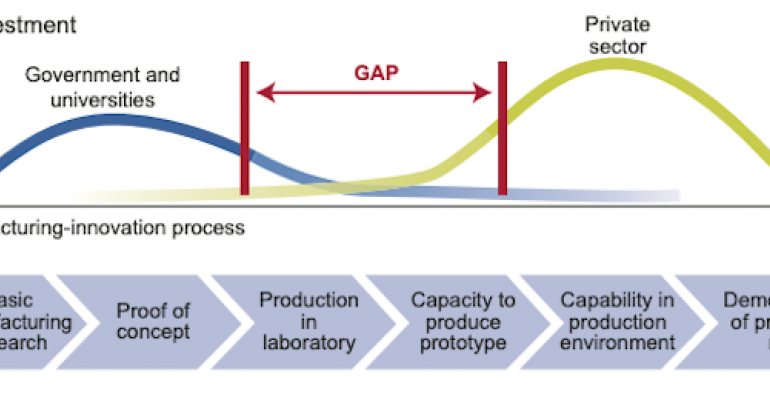 US GAO Lab-to-Fab_700W.png