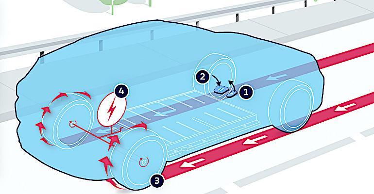 VW Regen Braking Diagram lede.jpg