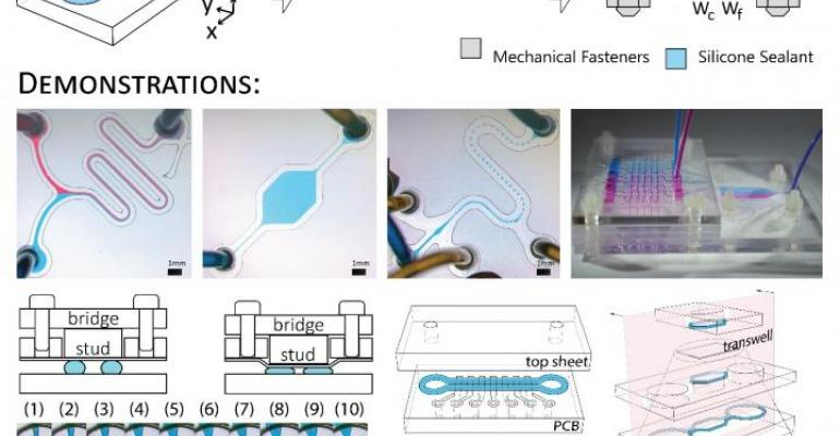 Low-Cost 3D-Print, Microfluidic Devices, Singapore University of Technology and Design, SUTD