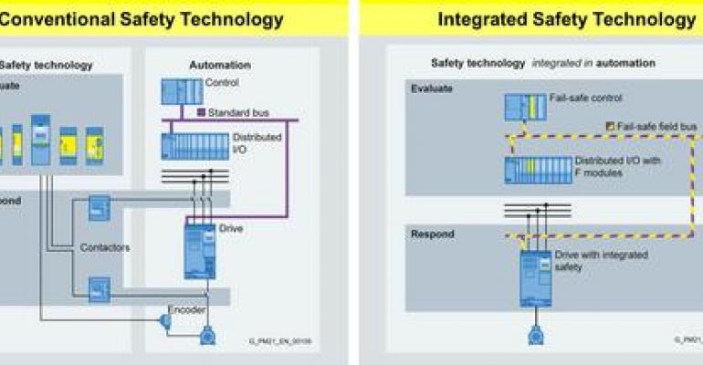 Integrated Safety Breaks the Cost-Savings Barrier at Plants