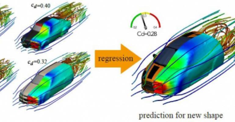 CFD training of new flow simulation method