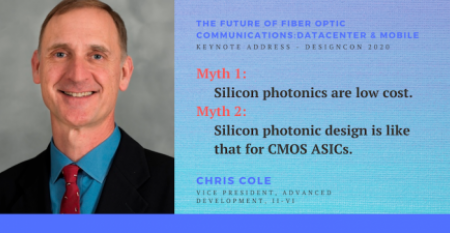 Two Myths About Silicon Photonic Chips