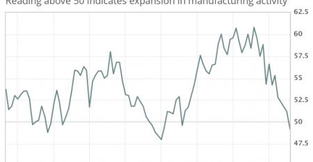 IPC, manufacturers, electronics, tariffs, China, trade disputes, investments, jobs