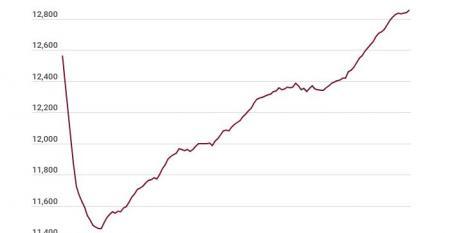 manufacturing, decline, recession, job openings, US job growth, manufacturing job growth, bureau of labor statistics